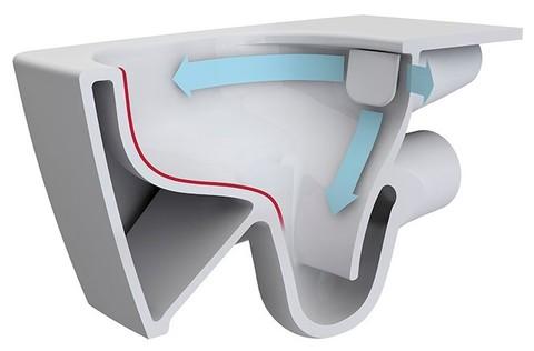 Унитаз-компакт Vitra Zentrum Rim-ex безободковый с сиденьем микролифт (9824B003-72070)
